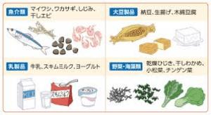 骨密度を高める食物